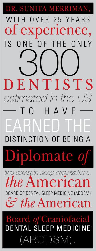 diplomate status